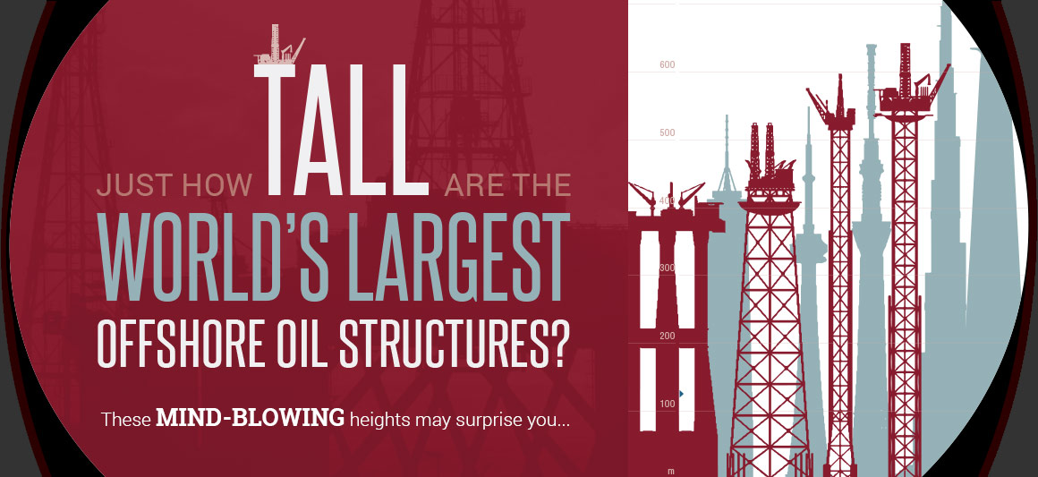 How Tall are the World's Largest Offshore Oil Structures?