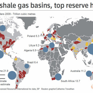 Global shale gas basins top reserve holders