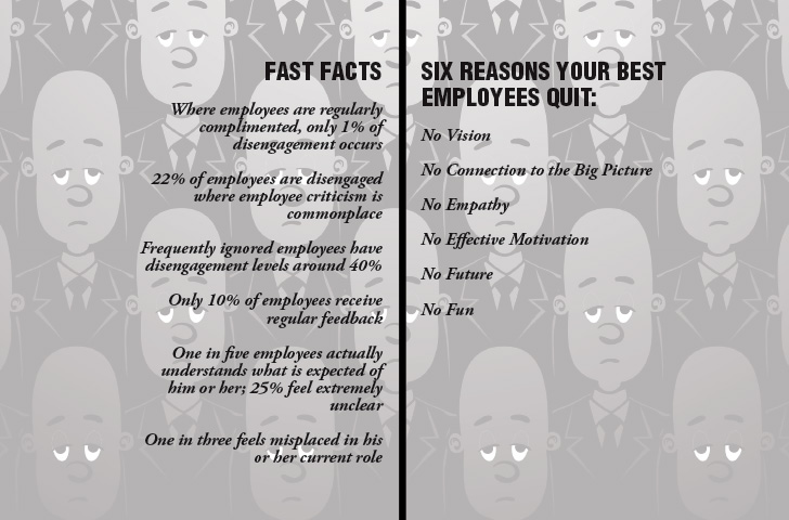 REASONS YOUR BEST EMPLOYEES QUIT