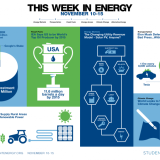 This week in energy