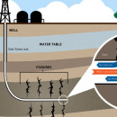 fracking process explained