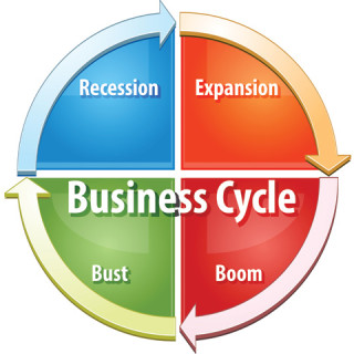 business-cycle